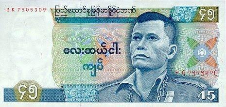 The Magic in Myanmar's Numbers