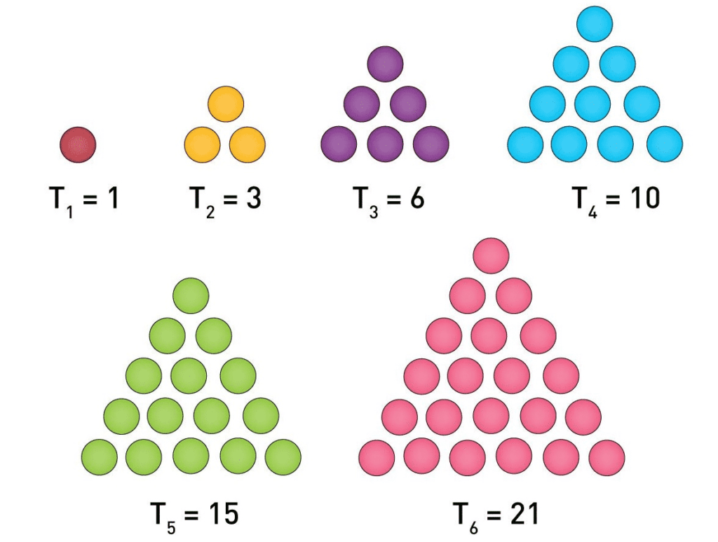 pythagorean triangular numbers